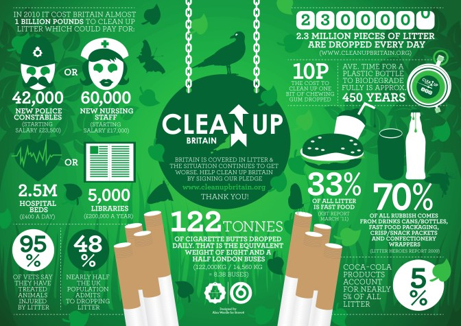 CleanUpBritain_Infographic_Final