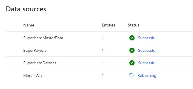 Data Source Set Up