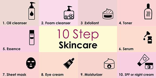Toner là một bước quan trọng trong quá trình chăm sóc da