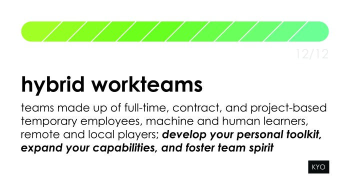 12 Hot Topics of Influence - Hybrid Workteams - KYO