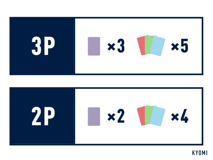街コロ-バリエーション-カードの枚数