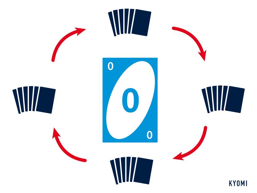 ウノ-バリエーションルール-0全員手札交換