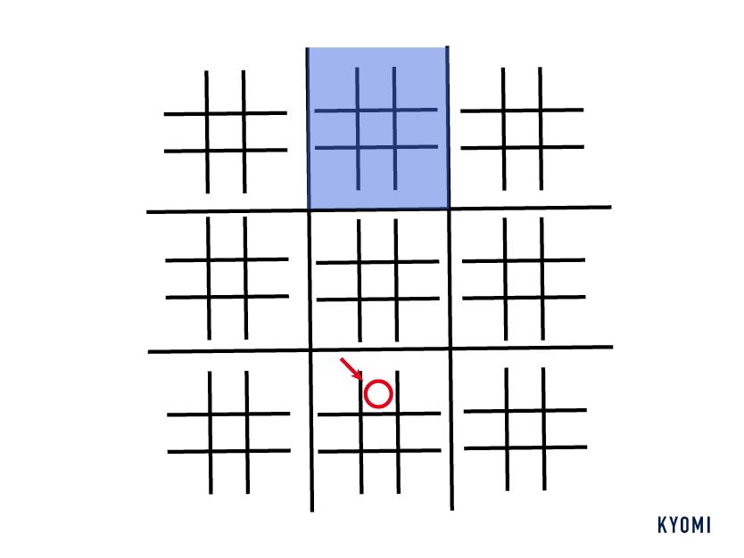 マルバツゲーム-図-記入例1