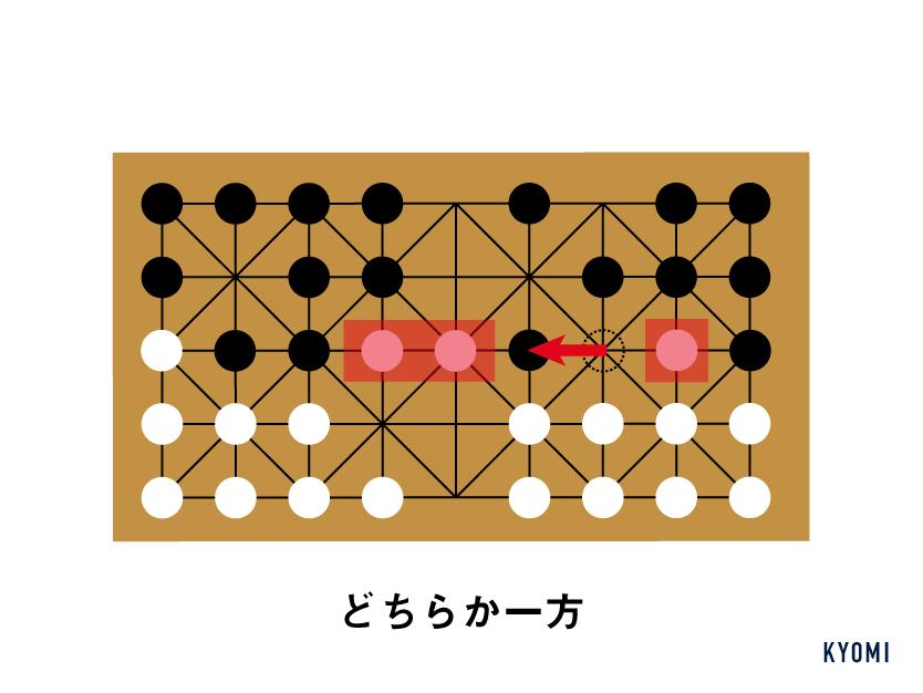 fanorona-図-選択