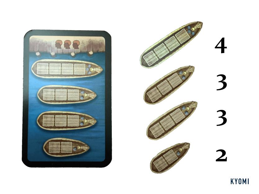 イムホテップ-写真-船の選定