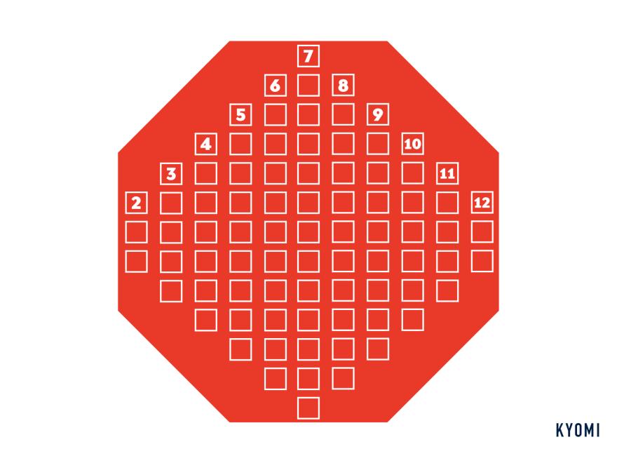 キャントストップ-図-ボード