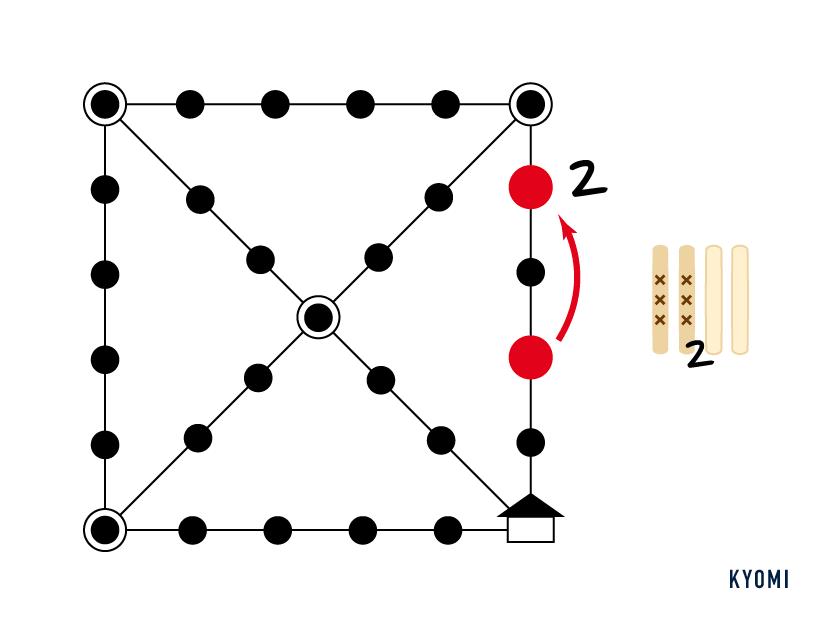 ユンノリ-合体