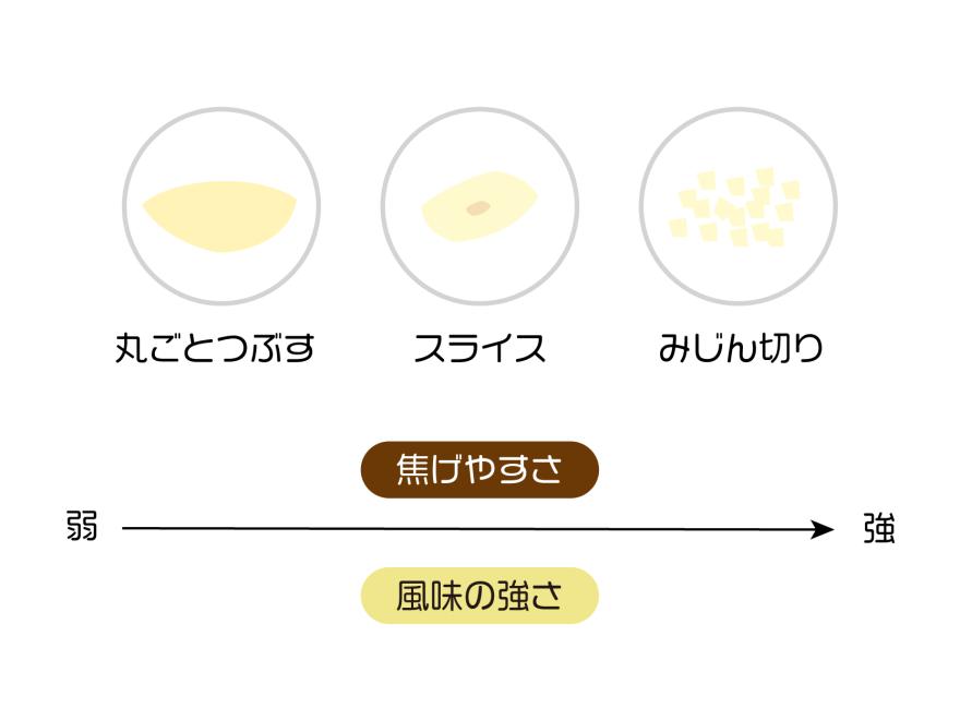 おいしいパスタの作り方-ニンニクの切り方