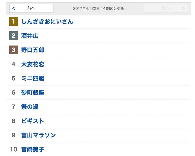 Yahoo急上昇ワード 画像