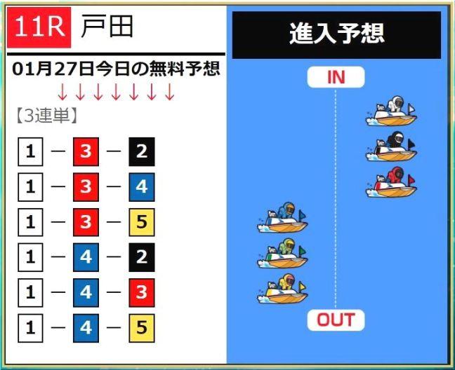 1月27日戸田11R