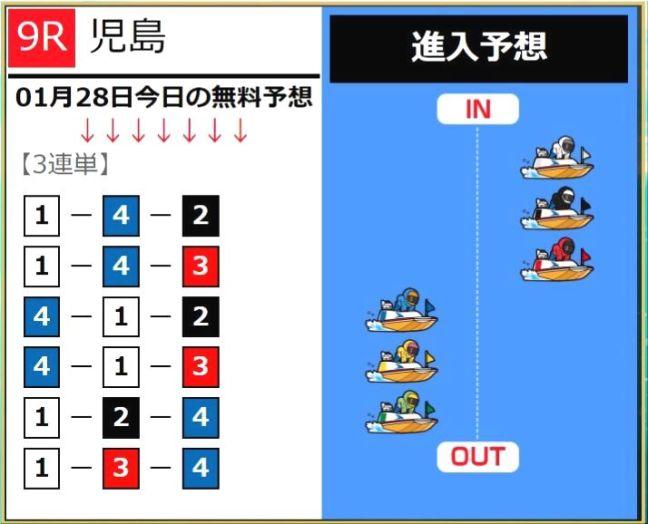 ブルーオーシャン1月28日児島9R.JPG