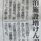 公示地価/商業地上昇率 京都1位