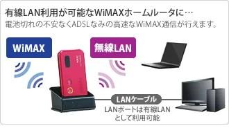 WiMAXの設定 です。無線子機内蔵していないデスクトップのパソコンとのクレードルを使用しての有線LAN接続です。