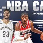 UK MBB: Anthony Davis, John Wall Selected to All-NBA Teams