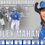 UK Baseball Award Candidates – Hitters