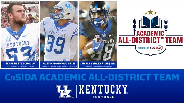 University of Kentucky Football