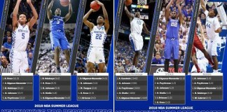 University of Kentucky Wildcats basketball 2018