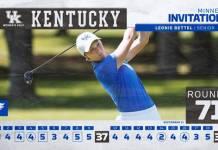 University of Kentucky Golf 2018