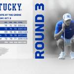 UK MGOLF's Lukas Euler Earns Top-15 Finish in Season Debut