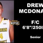 Northern Kentucky Mens Basketball 2018-19 ROSTER