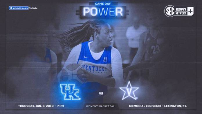 University of Kentucky wbb
