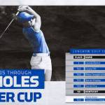 UK WGolf Bettel's Big Day Positions Wildcats Near Top of Clover Cup Leaderboard