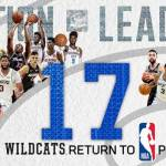 Nation-Leading 17 Kentucky Wildcats on NBA Restart Rosters