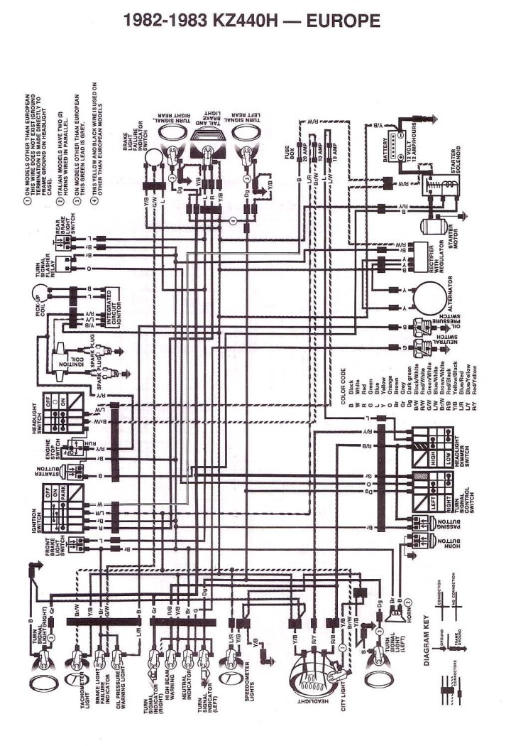 kawasaki kz440 wiring diagram page 2 and schematics