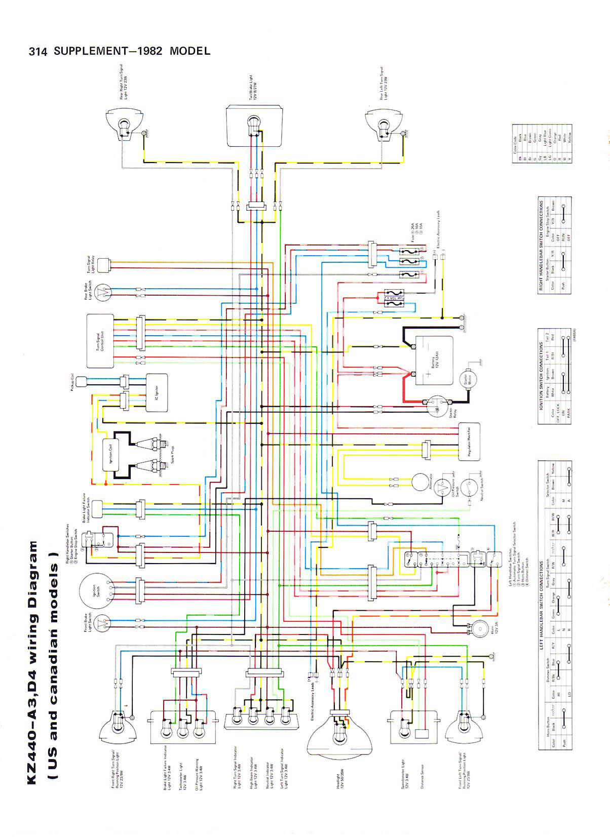 Wiring diagram zx7r troubleshooting free download wiring diagram free download wiring diagram kawasaki kz440 wiring diagram wiring diagram of wiring diagram zx7r troubleshooting asfbconference2016 Choice Image