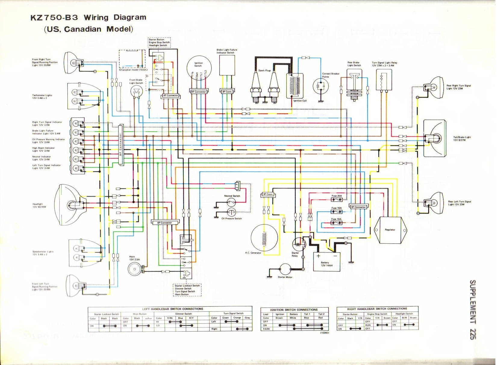 kz750b3 kawasaki kz750 wiring harness kawasaki wiring diagram instructions kz750 wiring harn at n-0.co