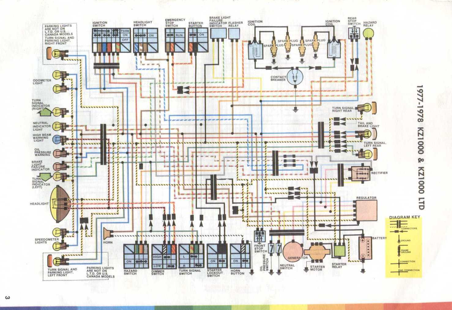 Kz650 Wiring Diagram Kz440 Wiring Diagram Zl900 Eliminator