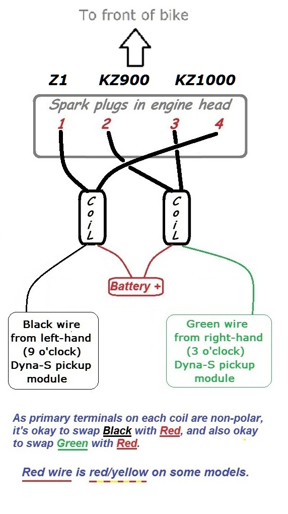 Dyna ignition coil wiring diagram