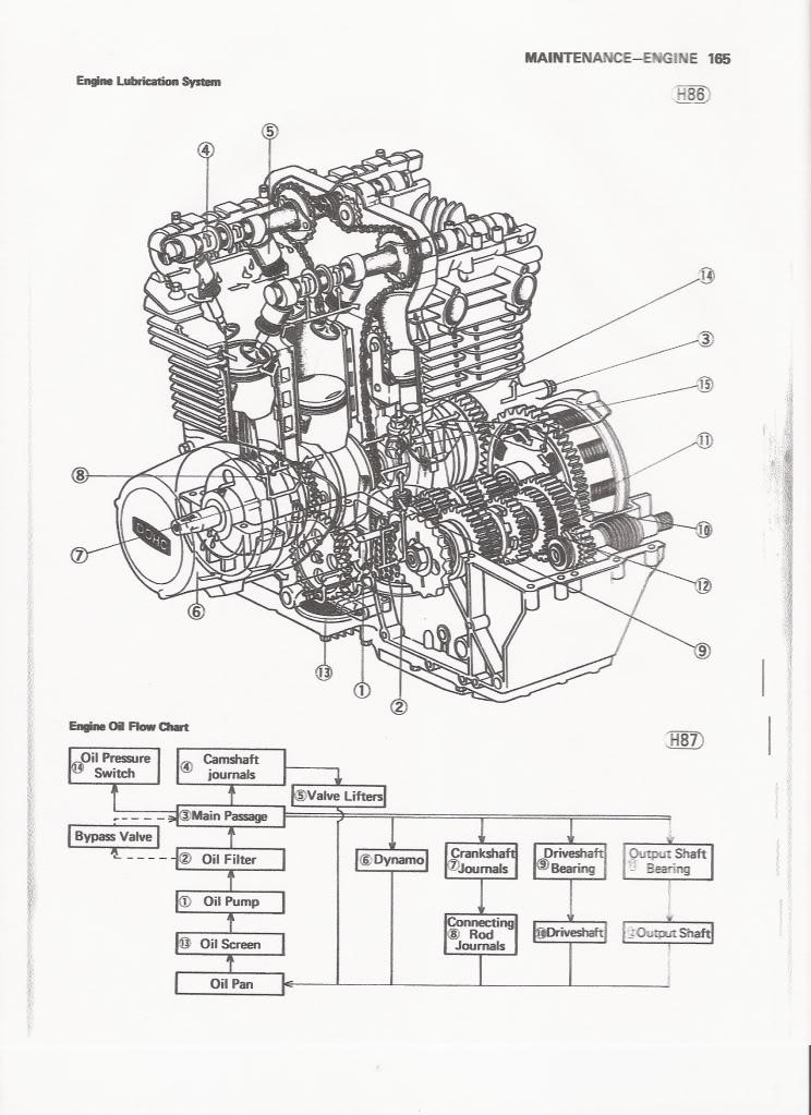 Kz900 Engine Drawings