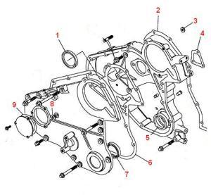 Land Rover Defender 200 Tdi Engine Diagram As Well | IndexNewsPaperCom