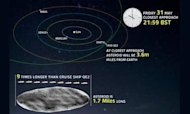 Asteroid 1998 QE2: Giant Rock Passes Earth