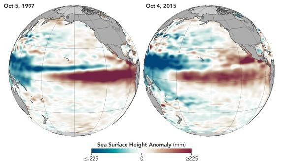 Upcoming El Niño May Be As Wild As 1997 Event