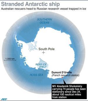 Stranded Antarctic ship