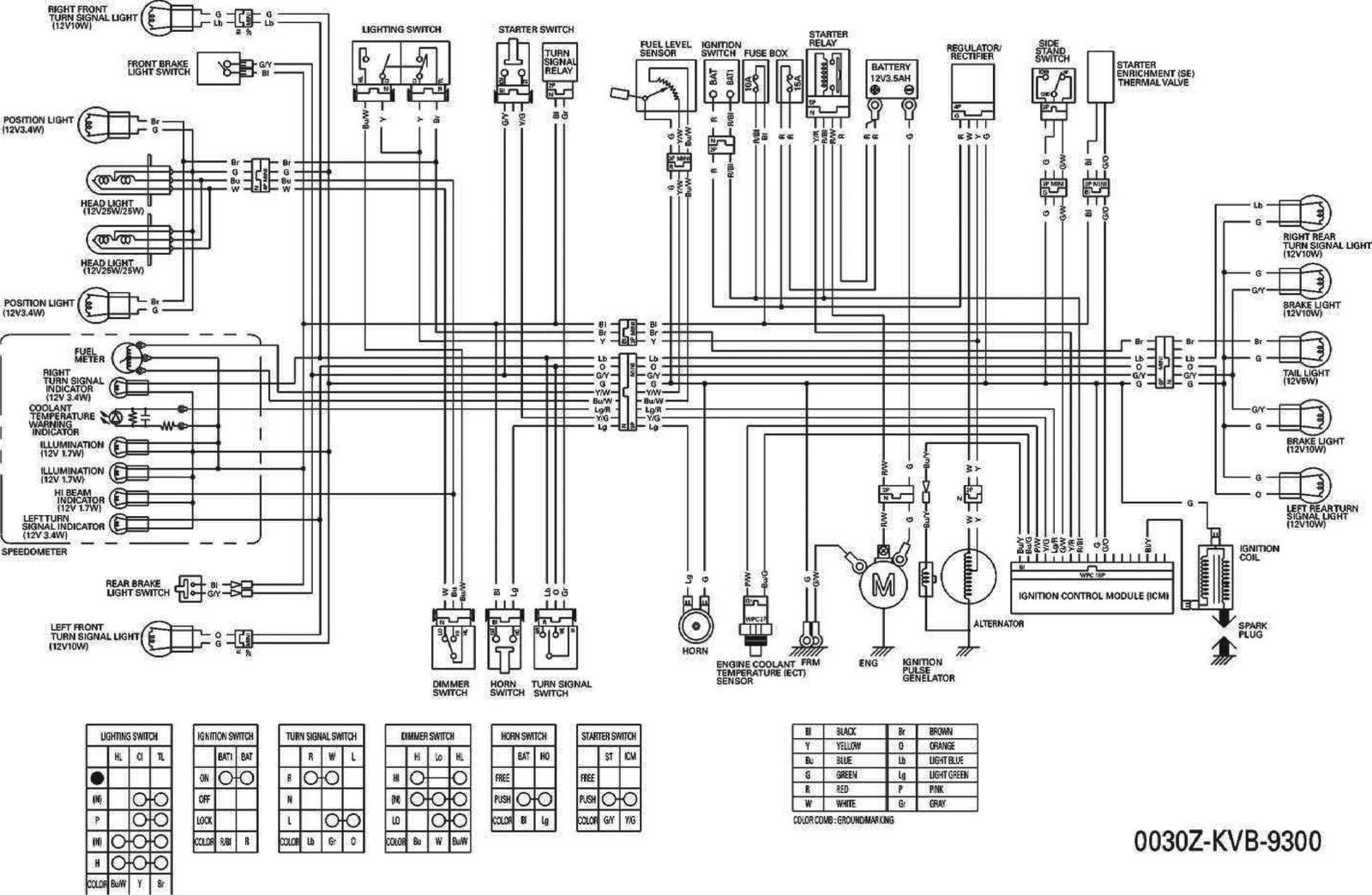 Wiring Diagram Kelistrikan Vespa Px