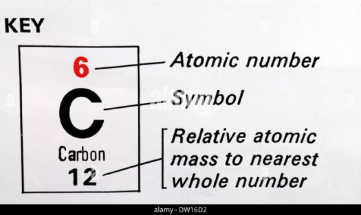 Periodic table with relative atomic mass and number periodic periodic table showing atomic number relative atomic mass stock photos urtaz Gallery