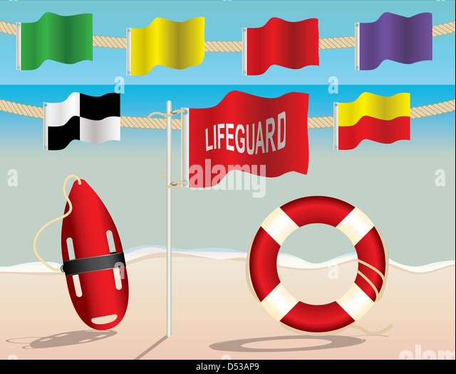 Beach Warning Flags Mexico