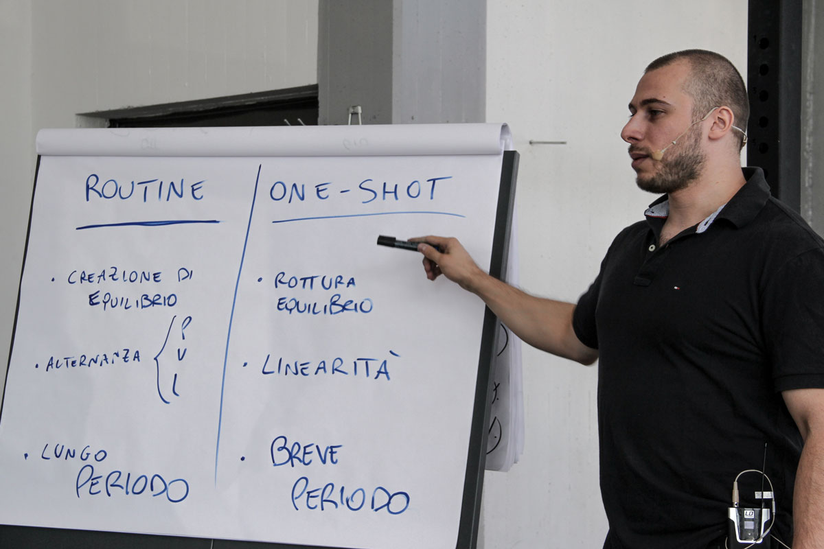 Programma di allenamento – ROUTINE vs ONE SHOT