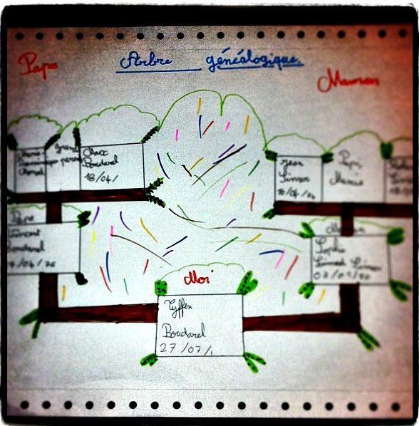 jeu-arbre-dessin