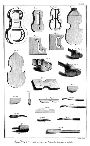 outils_planche