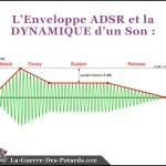 sound design adsr