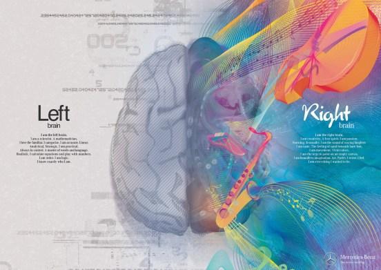 Cerveau droit musique créativité