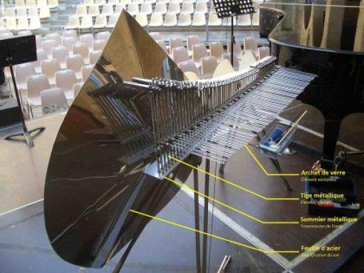 Cristal Baschet description acoustique des composants