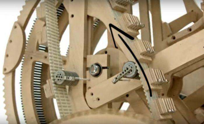 Mécanisme de la Marble Machine
