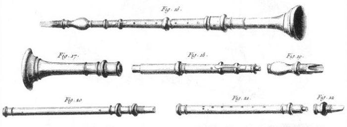 Planche VIII Encyclopedie Diderot clarinette et chalumeau