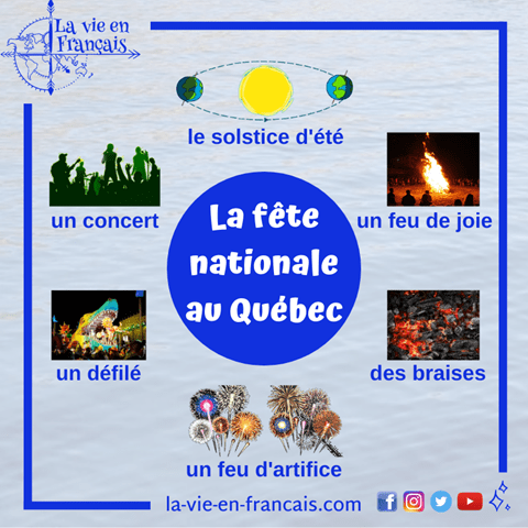 vocabulaire_la_fete_nationale_au_Québec