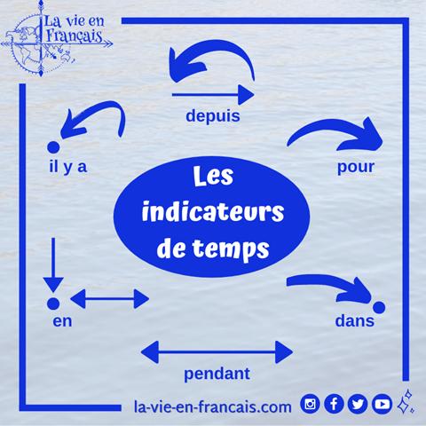 schema_les_prepositions_de_temps